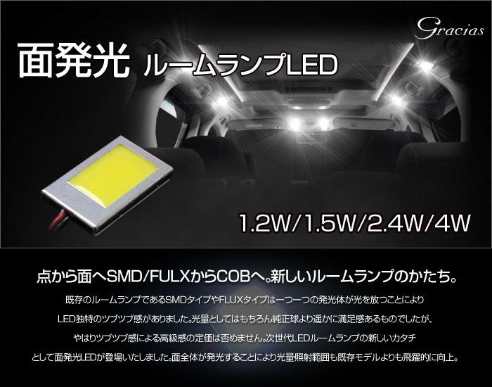 面発光ルームランプLED 1.2Wタイプ 26mm×16mm